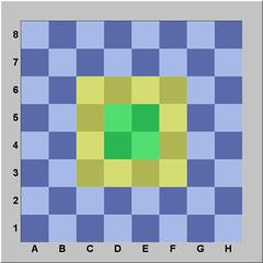 Centrum van schaakbord