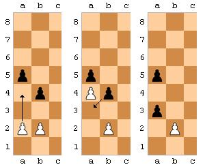 De en passant schaakregel
