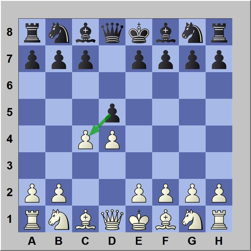 Gambiet bij schaken