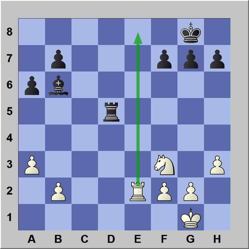 Mat achter de paaltjes bij schaken