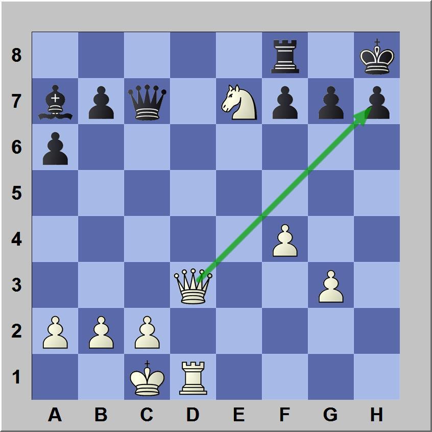 Een offer bij schaken